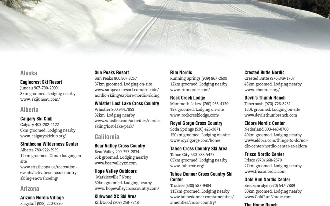 Summer is Here, Winter is Coming – Check Out the Directory of Ski Areas to Visit